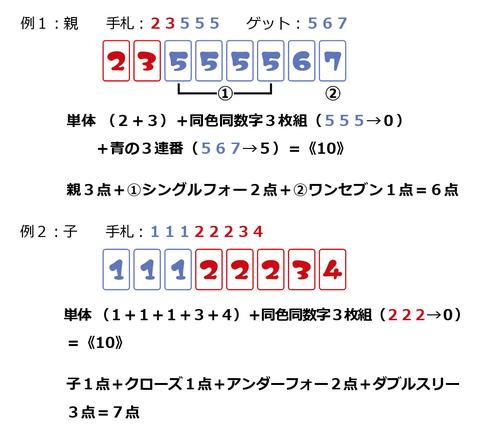 point sample_01.jpg
