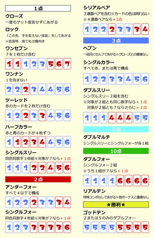 tt_summary_ultimate_01.jpg